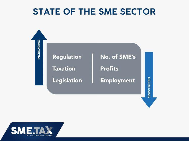 sme.tax-adopt-an-sme-presentation_page_05